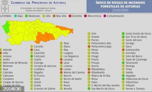 El índice de riesgo por incendios forestales es 'muy alto' este sábado en diez municipios asturianos