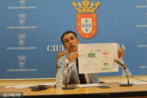 Ceuta se ofrece a pagar la repatriación de los marroquíes atrapados en la ciudad tras el cierre de fronteras