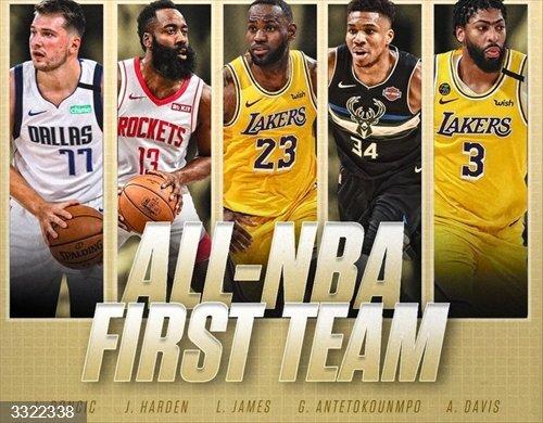 Baloncesto/NBA.- Luka Doncic cierran su gran año entrando en el mejor quinteto de la temporada de la NBA